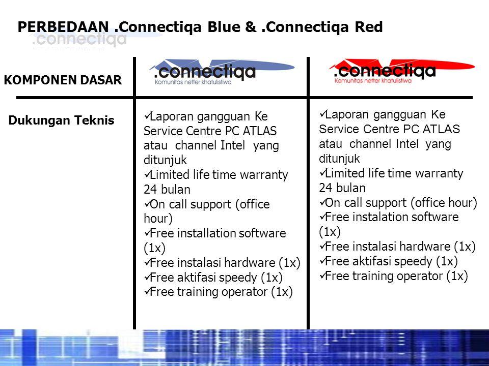 KOMPONEN DASAR Dukungan Teknis Laporan gangguan Ke Service Centre PC ATLAS atau channel Intel yang ditunjuk Limited life time warranty 24 bulan On cal