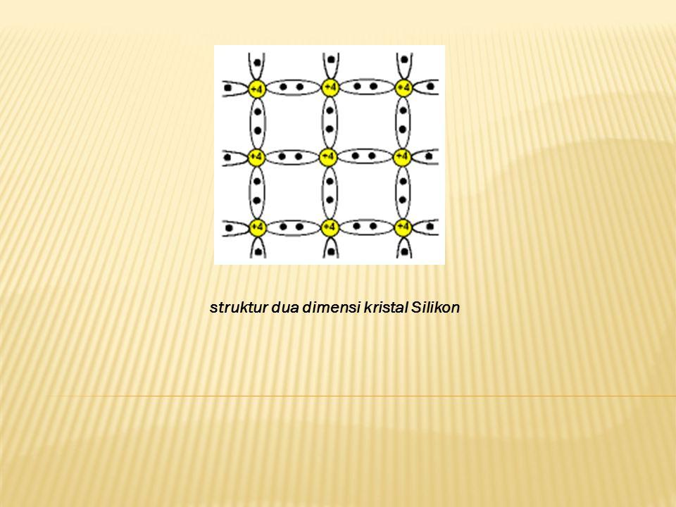Ikatan kovalen menyebabkan elektron tidak dapat berpindah dari satu inti atom ke inti atom yang lain.