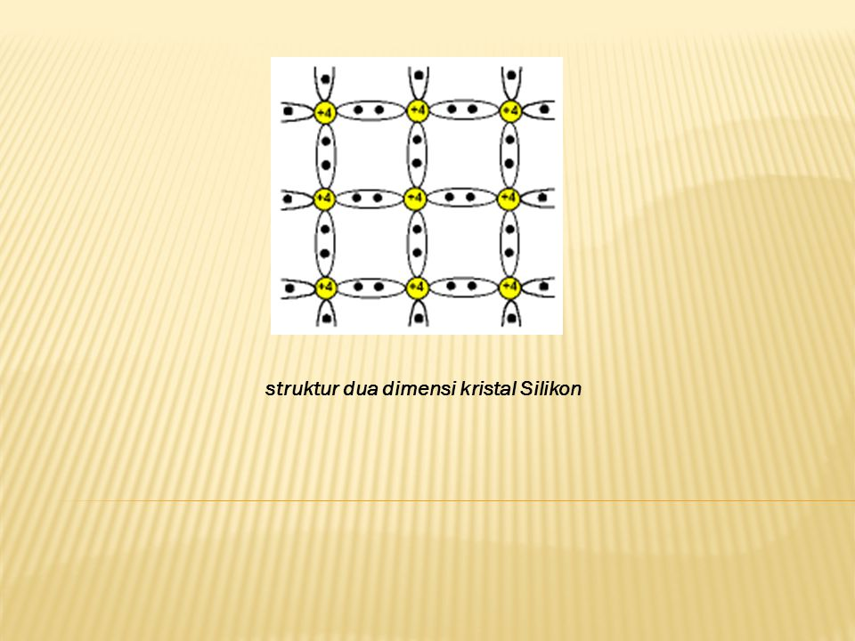 struktur dua dimensi kristal Silikon