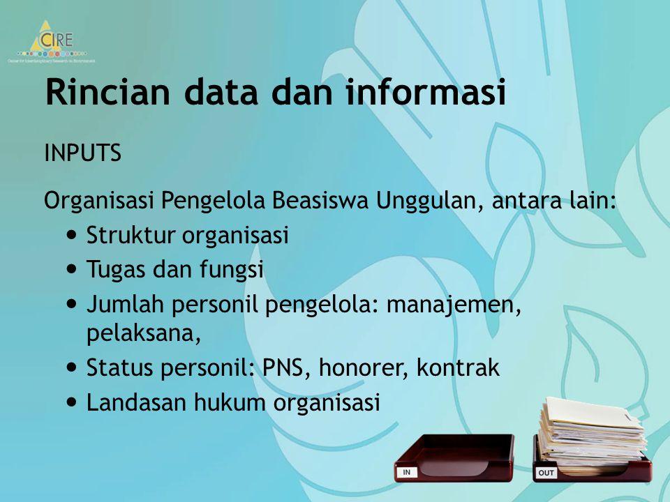 Data dan informasi Data dan informasi yang diperlukan: Deskripsi Program Beasiswa Unggulan BPKLN Kemendiknas Lingkup program dan kegiatan yang dikelol