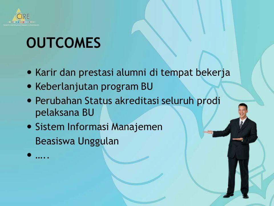 OUTCOMES Karir dan prestasi alumni di tempat bekerja Keberlanjutan program BU Perubahan Status akreditasi seluruh prodi pelaksana BU Sistem Informasi Manajemen Beasiswa Unggulan …..