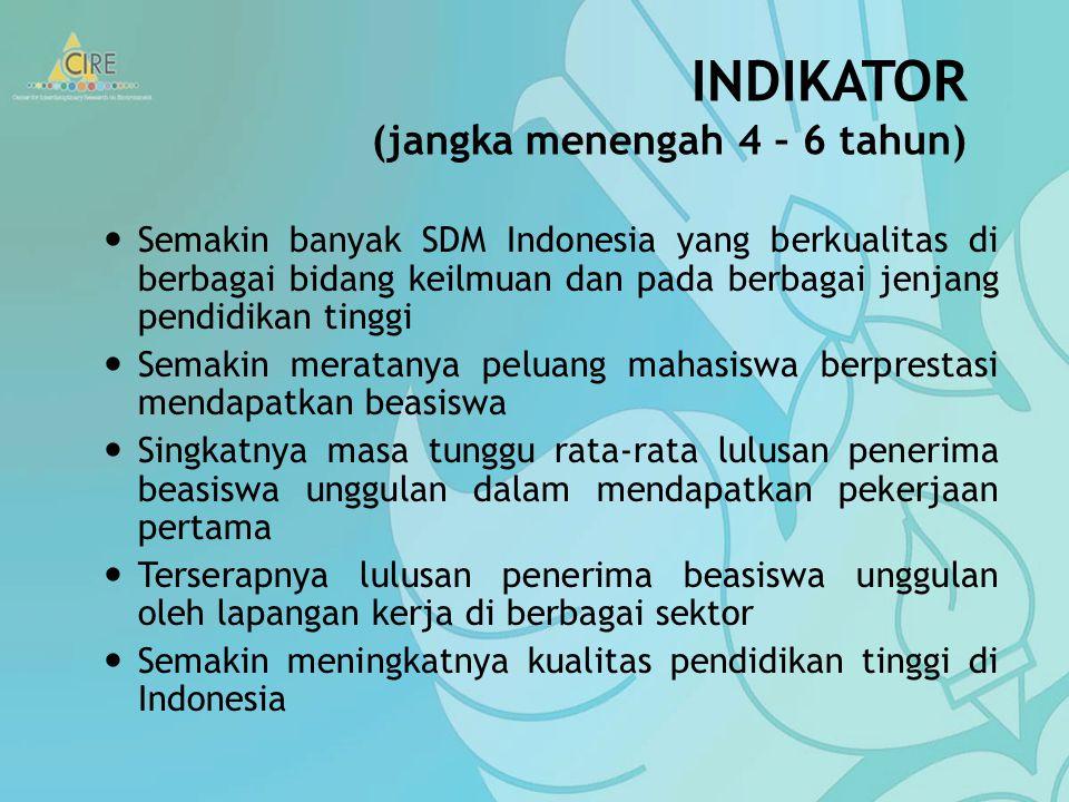 INDIKATOR (jangka menengah 4 – 6 tahun) Semakin banyak SDM Indonesia yang berkualitas di berbagai bidang keilmuan dan pada berbagai jenjang pendidikan tinggi Semakin meratanya peluang mahasiswa berprestasi mendapatkan beasiswa Singkatnya masa tunggu rata-rata lulusan penerima beasiswa unggulan dalam mendapatkan pekerjaan pertama Terserapnya lulusan penerima beasiswa unggulan oleh lapangan kerja di berbagai sektor Semakin meningkatnya kualitas pendidikan tinggi di Indonesia