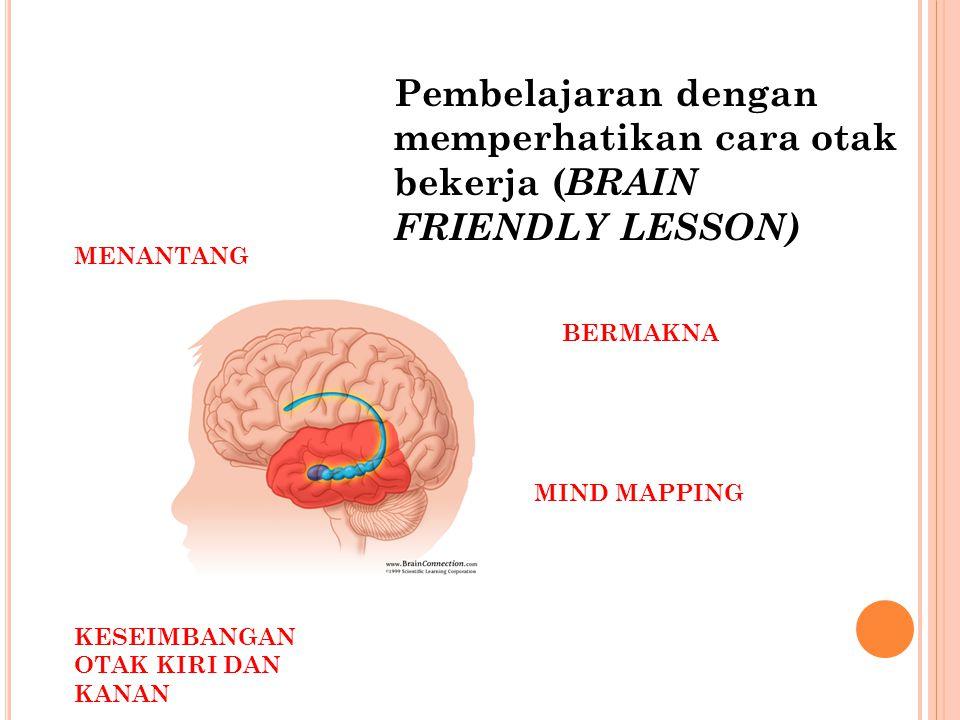 Pembelajaran dengan memperhatikan cara otak bekerja ( BRAIN FRIENDLY LESSON) BERMAKNA MIND MAPPING MENANTANG KESEIMBANGAN OTAK KIRI DAN KANAN