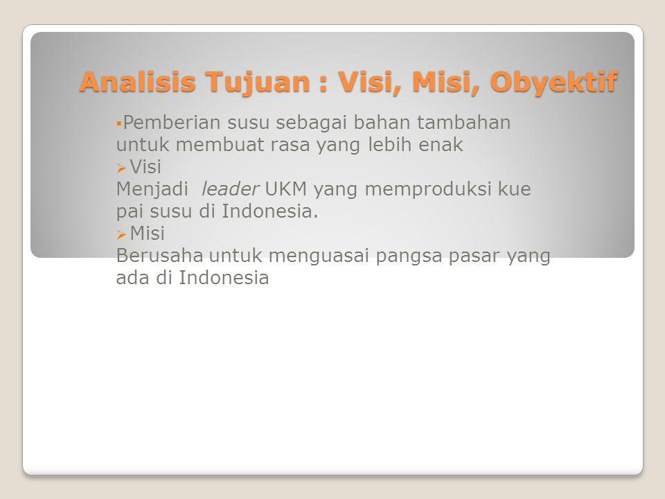 Analisis Tujuan : Visi, Misi, Obyektif  Pemberian susu sebagai bahan tambahan untuk membuat rasa yang lebih enak  Visi Menjadi leader UKM yang memproduksi kue pai susu di Indonesia.