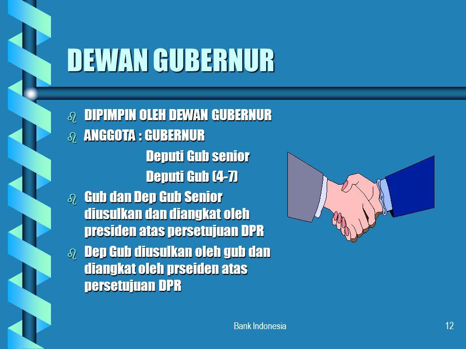 Bank Indonesia12 b DIPIMPIN OLEH DEWAN GUBERNUR b ANGGOTA : GUBERNUR Deputi Gub senior Deputi Gub senior Deputi Gub (4-7) Deputi Gub (4-7) b Gub dan D