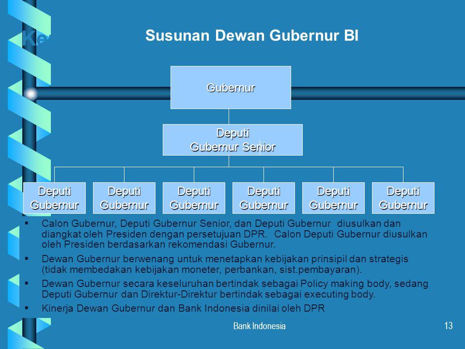 Bank Indonesia13  Calon Gubernur, Deputi Gubernur Senior, dan Deputi Gubernur diusulkan dan diangkat oleh Presiden dengan persetujuan DPR. Calon Depu
