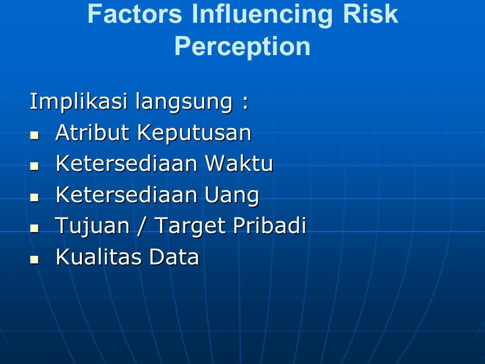Factors Influencing Risk Perception Implikasi langsung : Atribut Keputusan Atribut Keputusan Ketersediaan Waktu Ketersediaan Waktu Ketersediaan Uang K