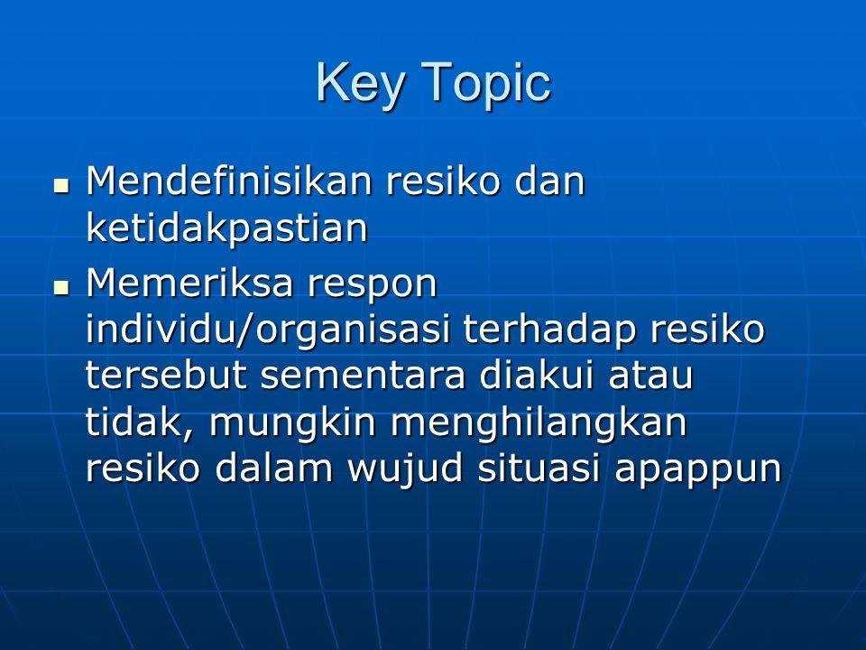 Key Topic Mendefinisikan resiko dan ketidakpastian Mendefinisikan resiko dan ketidakpastian Memeriksa respon individu/organisasi terhadap resiko terse