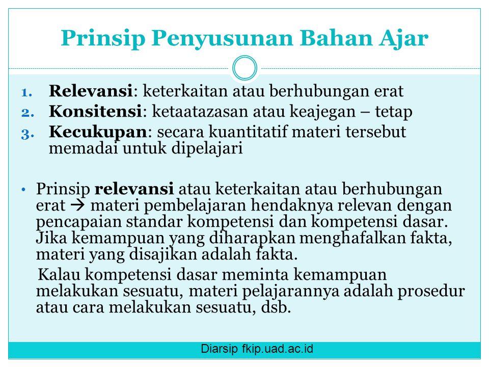 Diarsip fkip.uad.ac.id Prinsip Penyusunan Bahan Ajar 1.
