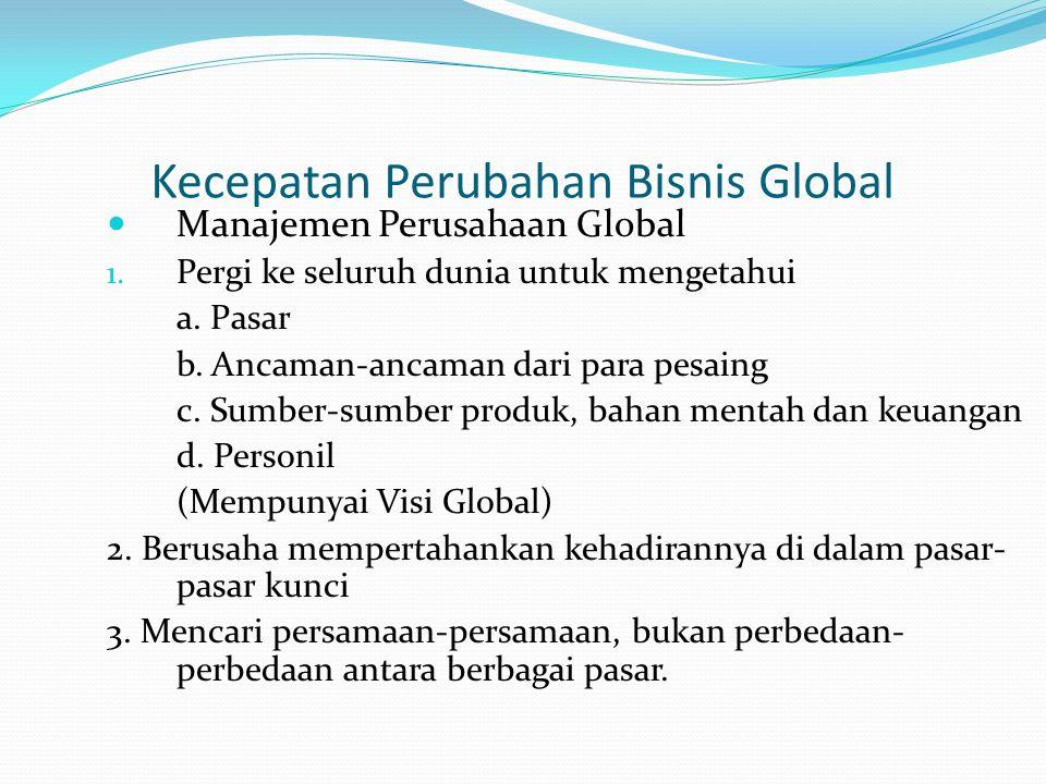 Kecepatan Perubahan Bisnis Global Manajemen Perusahaan Global 1.