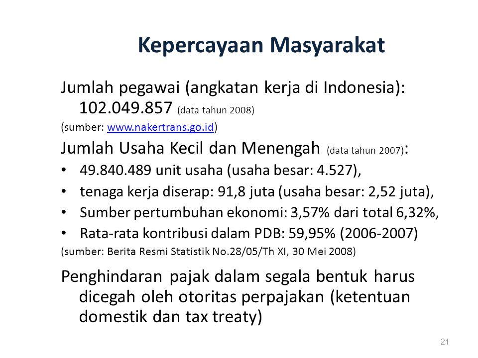 Kepercayaan Masyarakat Jumlah pegawai (angkatan kerja di Indonesia): 102.049.857 (data tahun 2008) (sumber: www.nakertrans.go.id)www.nakertrans.go.id Jumlah Usaha Kecil dan Menengah (data tahun 2007) : 49.840.489 unit usaha (usaha besar: 4.527), tenaga kerja diserap: 91,8 juta (usaha besar: 2,52 juta), Sumber pertumbuhan ekonomi: 3,57% dari total 6,32%, Rata-rata kontribusi dalam PDB: 59,95% (2006-2007) (sumber: Berita Resmi Statistik No.28/05/Th XI, 30 Mei 2008) Penghindaran pajak dalam segala bentuk harus dicegah oleh otoritas perpajakan (ketentuan domestik dan tax treaty) 21