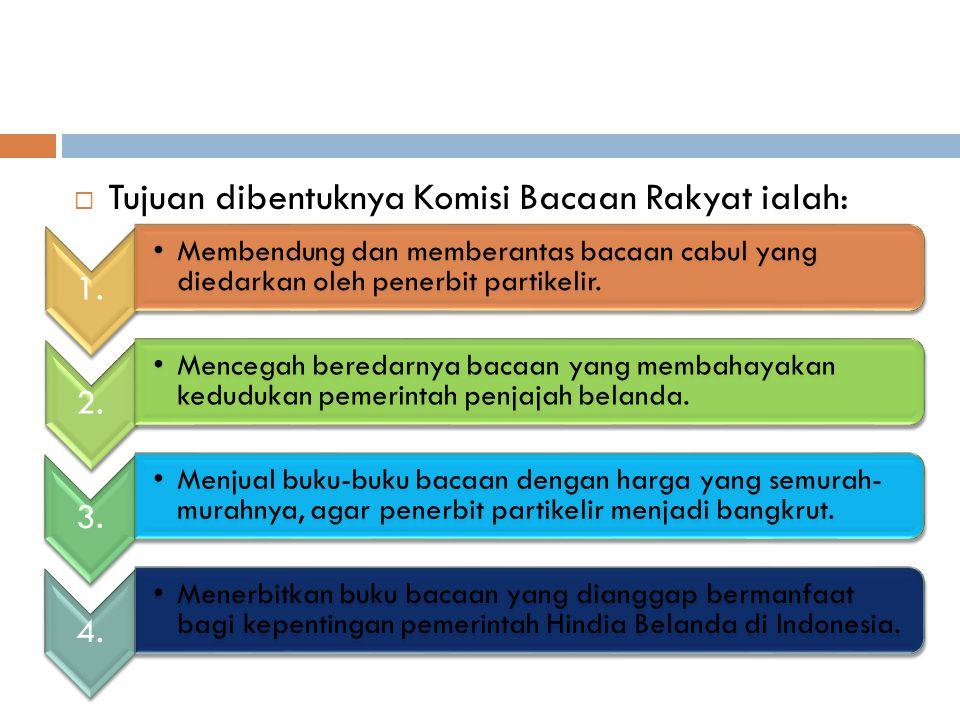  Tujuan dibentuknya Komisi Bacaan Rakyat ialah: 1.