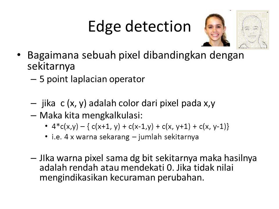 Edge detection Bagaimana sebuah pixel dibandingkan dengan sekitarnya – 5 point laplacian operator – jika c (x, y) adalah color dari pixel pada x,y – Maka kita mengkalkulasi: 4*c(x,y) – { c(x+1, y) + c(x-1,y) + c(x, y+1) + c(x, y-1)} i.e.