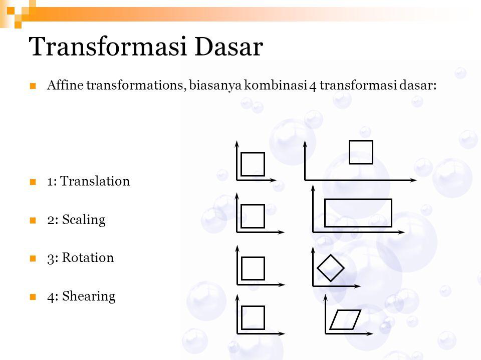 Transformasi Dasar Affine transformations, biasanya kombinasi 4 transformasi dasar: 1: Translation 2: Scaling 3: Rotation 4: Shearing