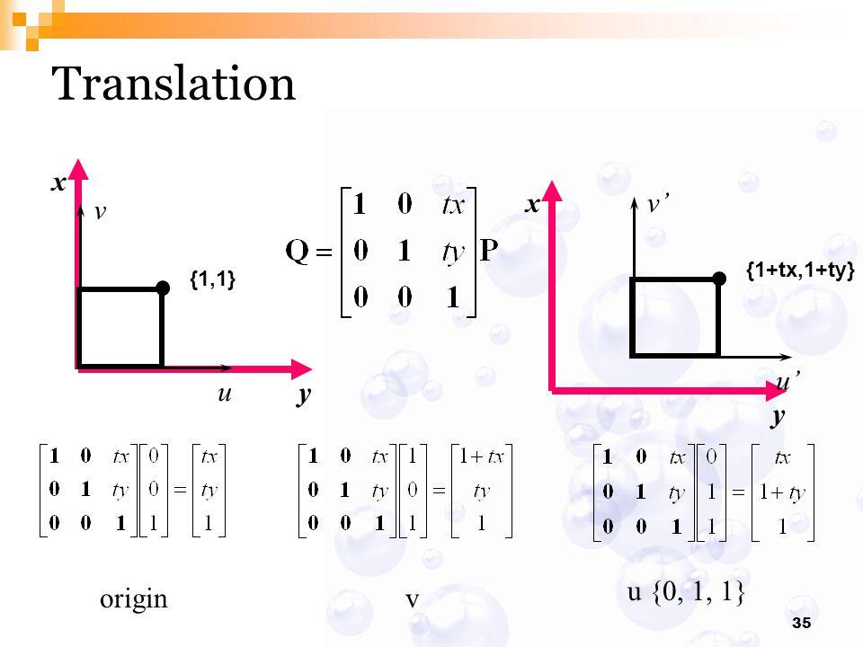 35 x y Translation x y {1,1} v u {1+tx,1+ty} v' u' originv u {0, 1, 1}