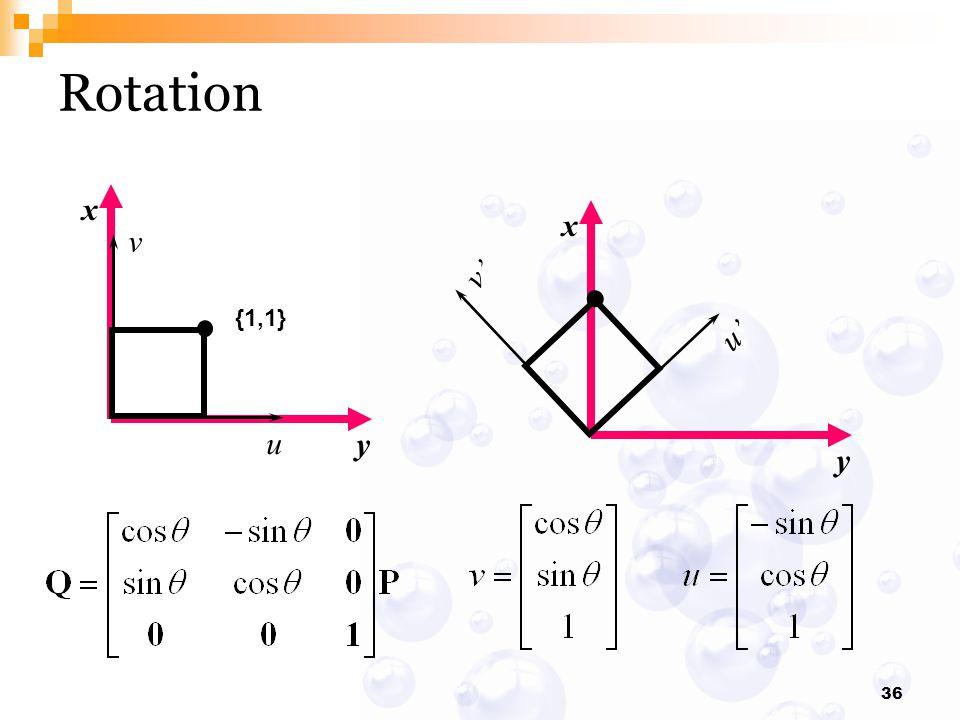 36 x y Rotation x y {1,1} v u v' u'