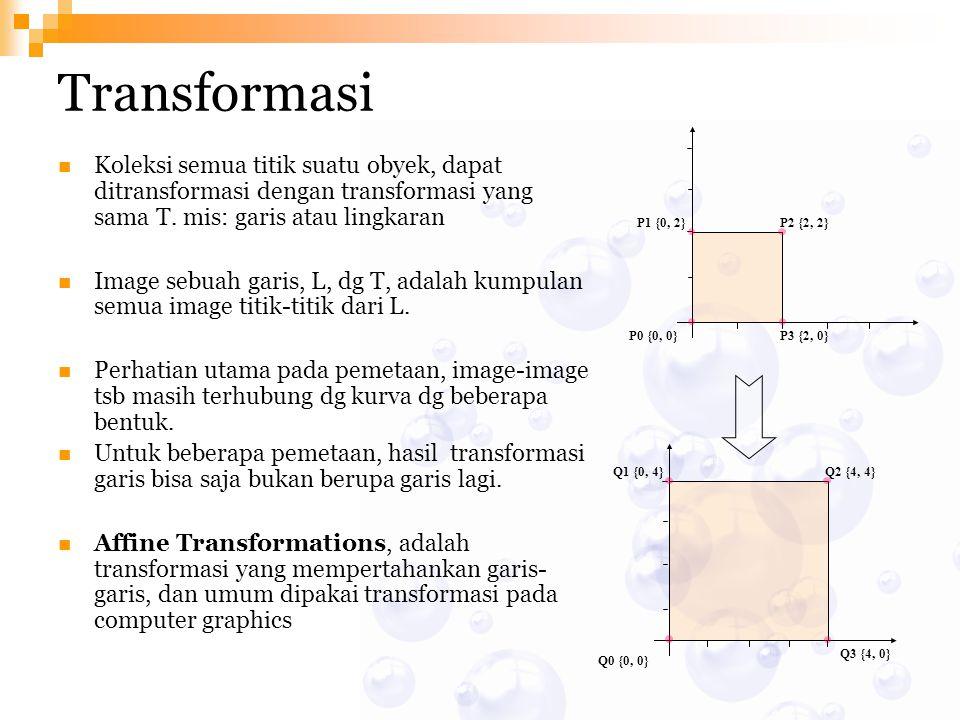 Transformasi Koleksi semua titik suatu obyek, dapat ditransformasi dengan transformasi yang sama T. mis: garis atau lingkaran Image sebuah garis, L, d