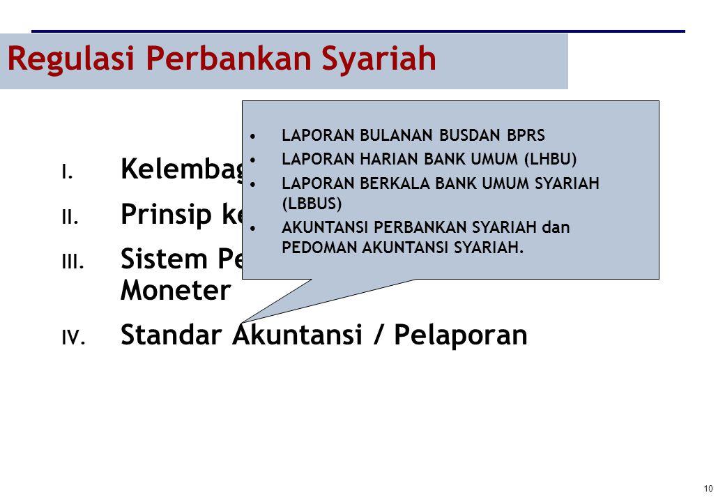 10 Regulasi Perbankan Syariah I. Kelembagaan Bank Syariah II. Prinsip kehati-hatian (Prudential) III. Sistem Pembayaran/Pasar Keuangan & Moneter IV. S