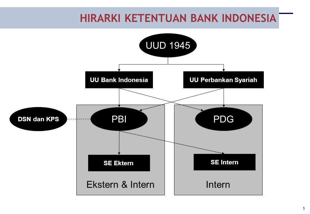 5 InternEkstern & Intern HIRARKI KETENTUAN BANK INDONESIA UUD 1945 UU Bank IndonesiaUU Perbankan Syariah PBIPDG SE Ektern SE Intern DSN dan KPS