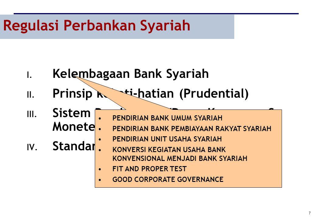 7 Regulasi Perbankan Syariah I. Kelembagaan Bank Syariah II. Prinsip kehati-hatian (Prudential) III. Sistem Pembayaran/Pasar Keuangan & Moneter IV. St
