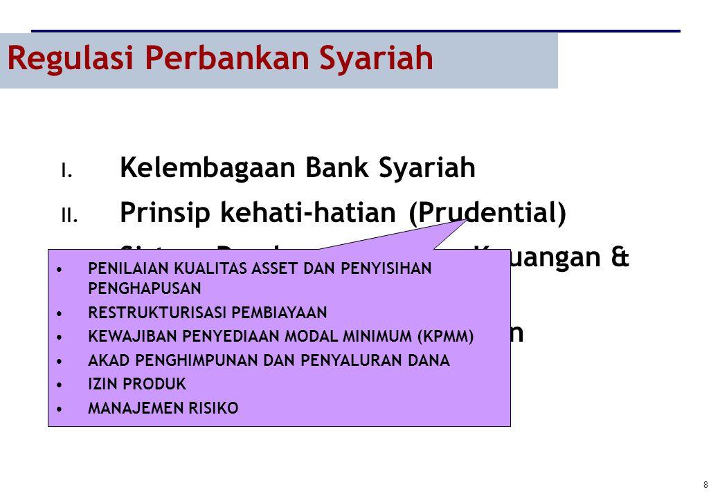 8 Regulasi Perbankan Syariah I. Kelembagaan Bank Syariah II. Prinsip kehati-hatian (Prudential) III. Sistem Pembayaran/Pasar Keuangan & Moneter IV. St