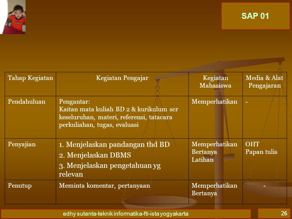 edhy sutanta-teknik informatika-fti-ista yogyakarta 26 SAP 01 Tahap KegiatanKegiatan PengajarKegiatan Mahasiswa Media & Alat Pengajaran PendahuluanPen