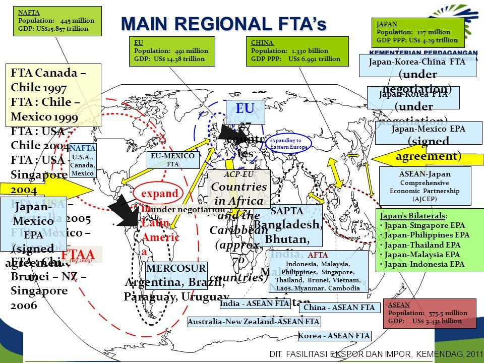 expanding to Eastern Europe expand ing to Latin Americ a MAIN REGIONAL FTA's MAIN REGIONAL FTA's NAFTA Population: 445 million GDP: US$15.857 trillion