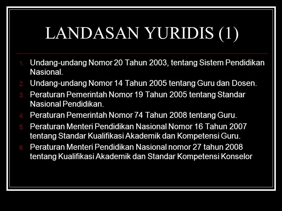 LANDASAN YURIDIS (1) 1. Undang-undang Nomor 20 Tahun 2003, tentang Sistem Pendidikan Nasional. 2. Undang-undang Nomor 14 Tahun 2005 tentang Guru dan D