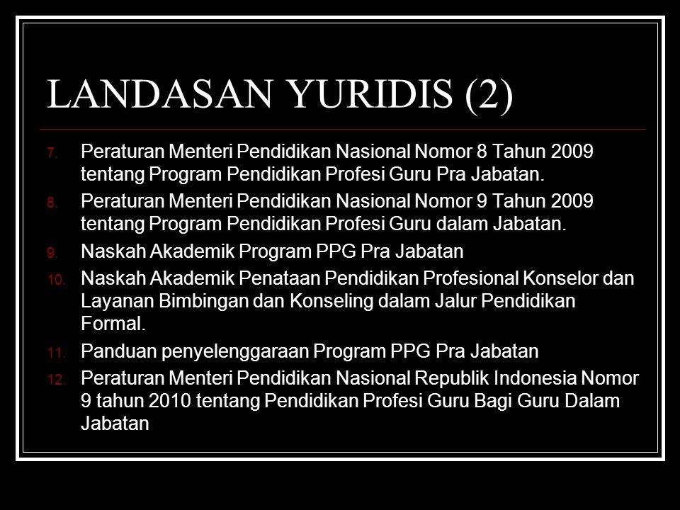 LANDASAN YURIDIS (2) 7. Peraturan Menteri Pendidikan Nasional Nomor 8 Tahun 2009 tentang Program Pendidikan Profesi Guru Pra Jabatan. 8. Peraturan Men
