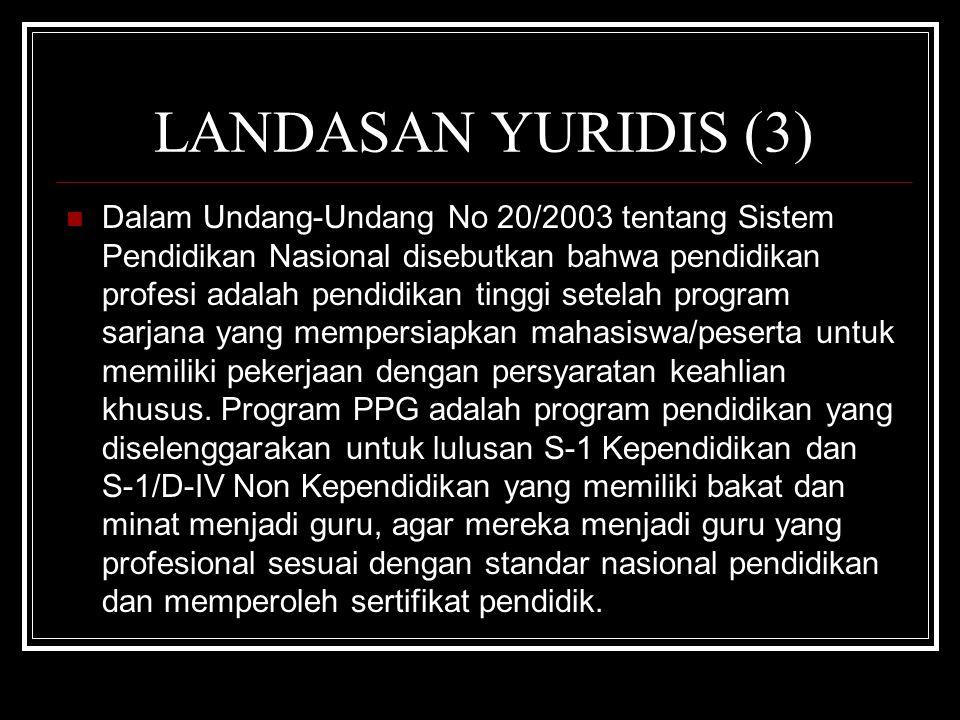 LANDASAN YURIDIS (3) Dalam Undang-Undang No 20/2003 tentang Sistem Pendidikan Nasional disebutkan bahwa pendidikan profesi adalah pendidikan tinggi se