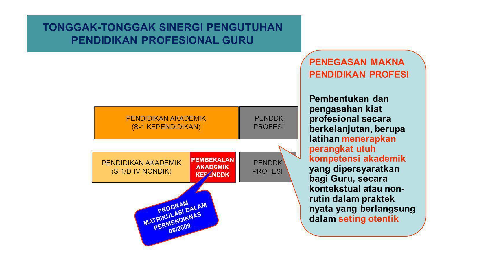 TONGGAK-TONGGAK SINERGI PENGUTUHAN PENDIDIKAN PROFESIONAL GURU PENDIDIKAN AKADEMIK (S-1 KEPENDIDIKAN) PENDDK PROFESI PENDIDIKAN AKADEMIK (S-1/D-IV NONDIK) PEMBEKALAN AKADEMIK KEPENDDK PENDDK PROFESI PROGRAM MATRIKULASI DALAM PERMENDIKNAS 08/2009 PENEGASAN MAKNA PENDIDIKAN PROFESI Pembentukan dan pengasahan kiat profesional secara berkelanjutan, berupa latihan menerapkan perangkat utuh kompetensi akademik yang dipersyaratkan bagi Guru, secara kontekstual atau non- rutin dalam praktek nyata yang berlangsung dalam seting otentik