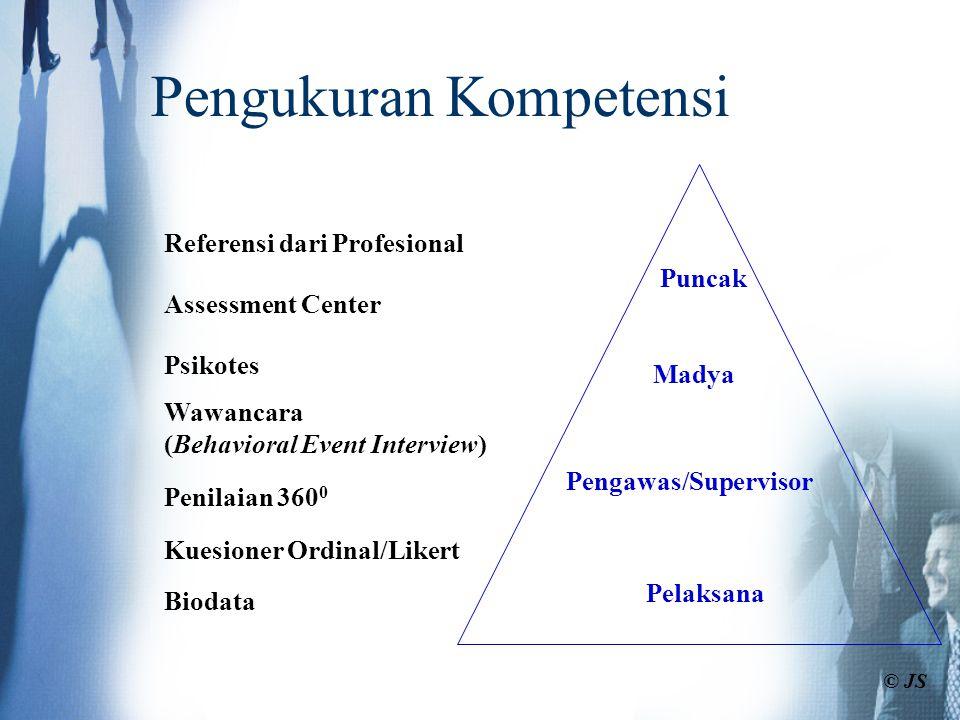 Referensi dari Profesional Assessment Center Psikotes Wawancara (Behavioral Event Interview) Penilaian 360 0 Kuesioner Ordinal/Likert Biodata Puncak M
