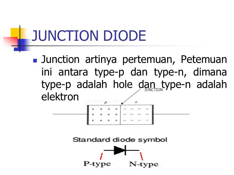 JUNCTION DIODE Junction artinya pertemuan, Petemuan ini antara type-p dan type-n, dimana type-p adalah hole dan type-n adalah elektron JUNCTION