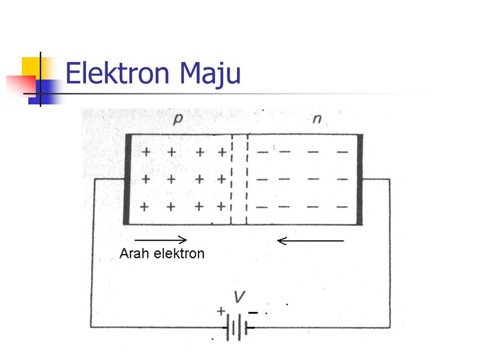 Elektron Maju