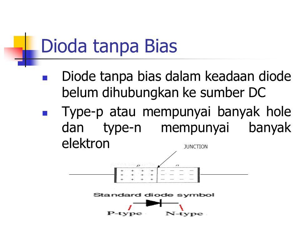Dioda tanpa Bias Diode tanpa bias dalam keadaan diode belum dihubungkan ke sumber DC Type-p atau mempunyai banyak hole dan type-n mempunyai banyak elektron JUNCTION