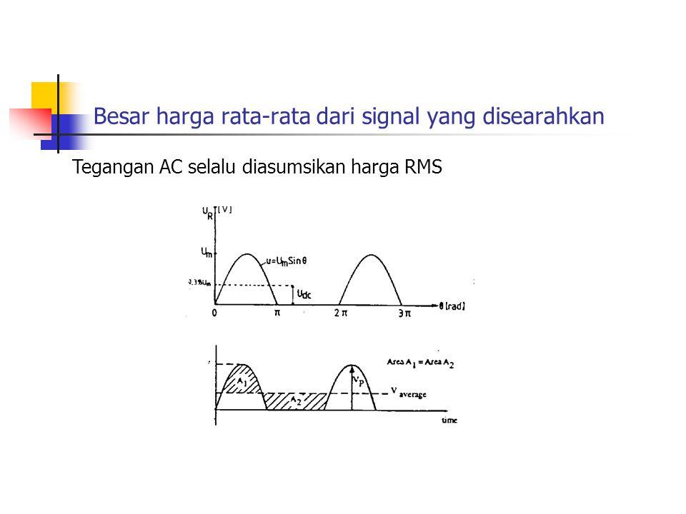 Besar harga rata-rata dari signal yang disearahkan Tegangan AC selalu diasumsikan harga RMS