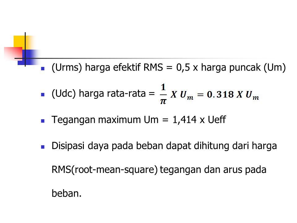 (Urms) harga efektif RMS = 0,5 x harga puncak (Um) (Udc) harga rata-rata = Tegangan maximum Um = 1,414 x Ueff Disipasi daya pada beban dapat dihitung dari harga RMS(root-mean-square) tegangan dan arus pada beban.
