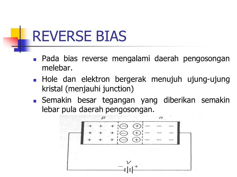 REVERSE BIAS Pada bias reverse mengalami daerah pengosongan melebar.
