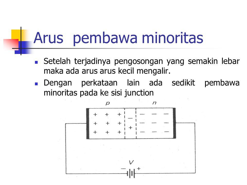 Arus pembawa minoritas Setelah terjadinya pengosongan yang semakin lebar maka ada arus arus kecil mengalir.