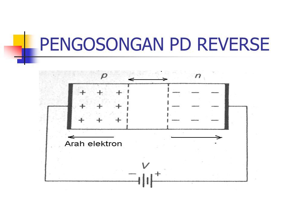 PENGOSONGAN PD REVERSE
