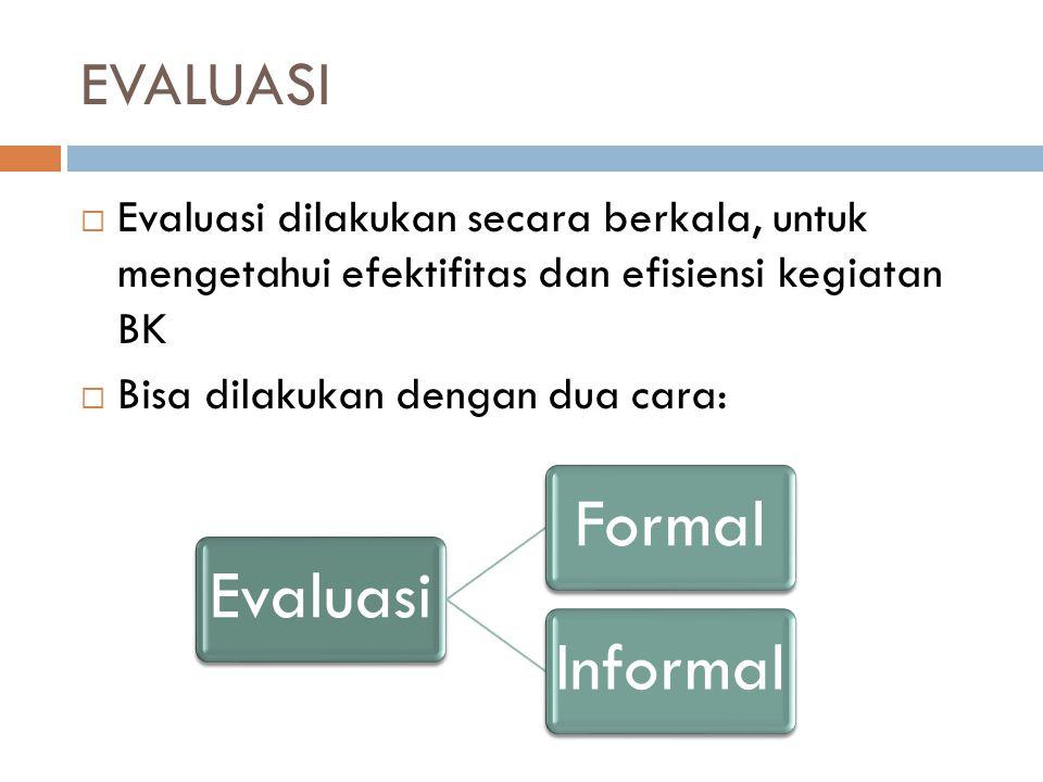 EVALUASI  Evaluasi dilakukan secara berkala, untuk mengetahui efektifitas dan efisiensi kegiatan BK  Bisa dilakukan dengan dua cara: EvaluasiFormalI