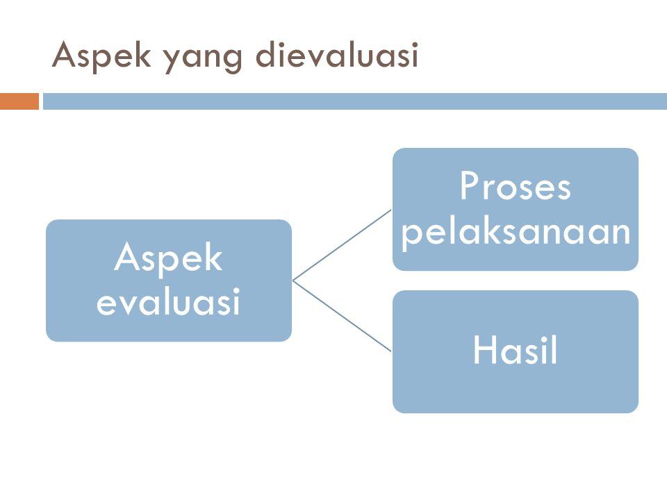 Aspek yang dievaluasi Aspek evaluasi Proses pelaksanaan Hasil
