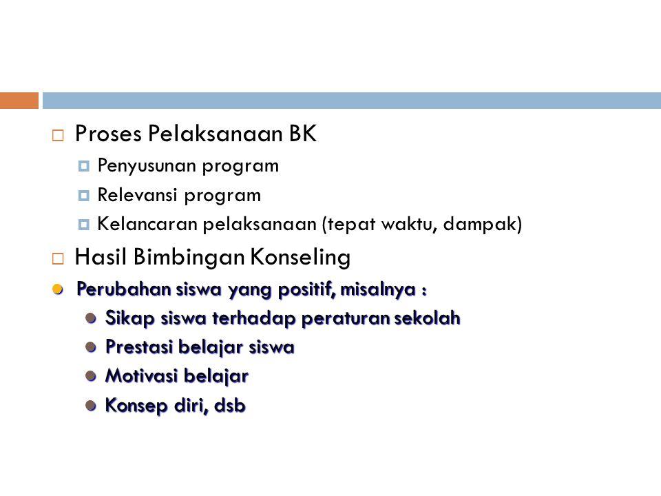  Proses Pelaksanaan BK  Penyusunan program  Relevansi program  Kelancaran pelaksanaan (tepat waktu, dampak)  Hasil Bimbingan Konseling Perubahan