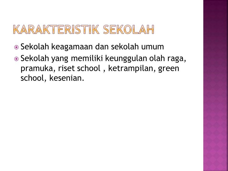  Sekolah keagamaan dan sekolah umum  Sekolah yang memiliki keunggulan olah raga, pramuka, riset school, ketrampilan, green school, kesenian.