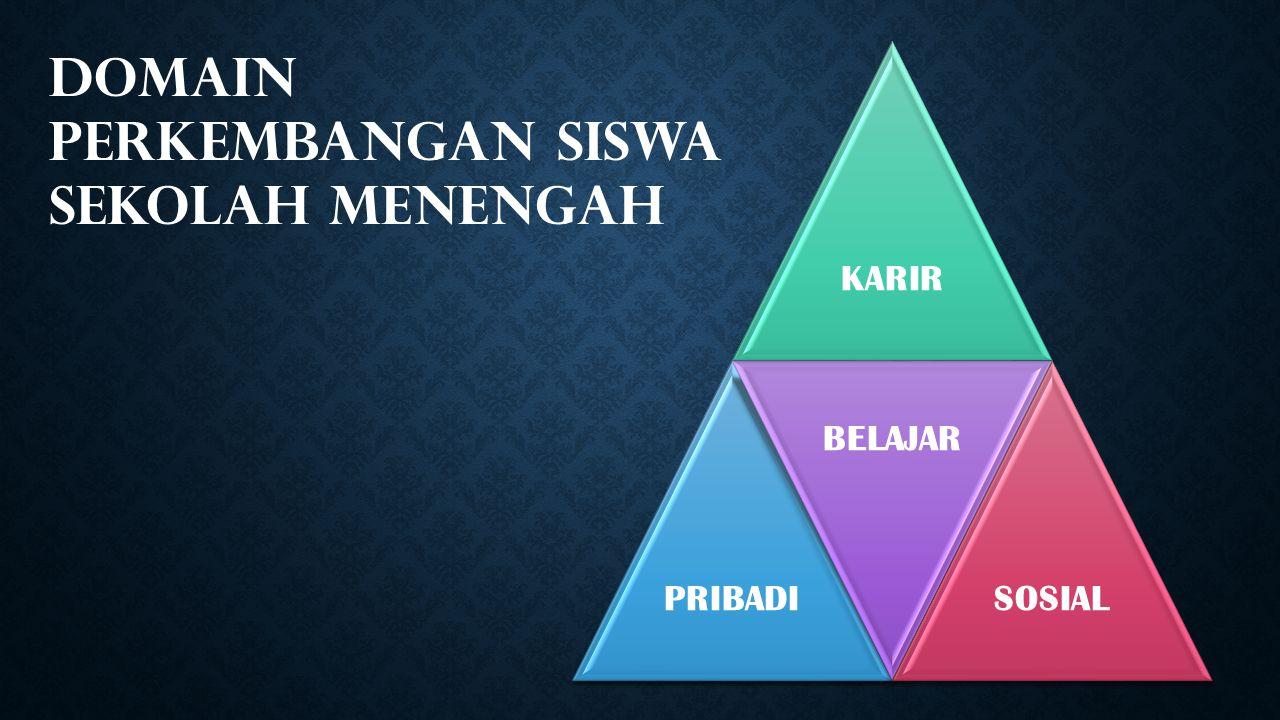 MAHASISWA (model) Etika Akademik Etika Perilaku Etika Berbusana character builder character enabler character engineer
