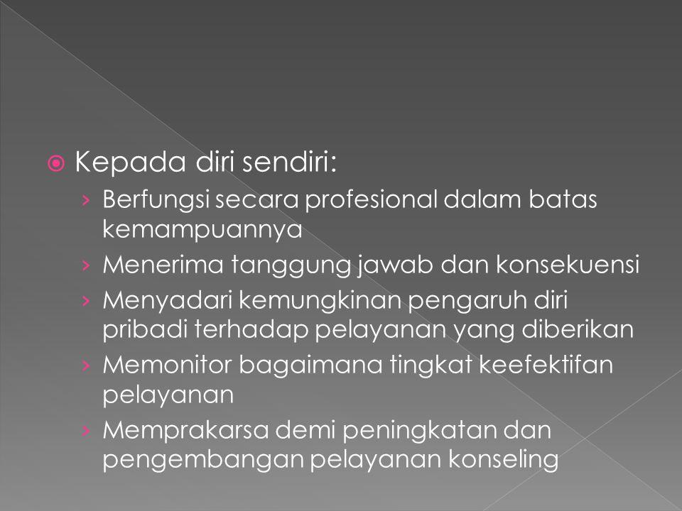  Kepada diri sendiri: › Berfungsi secara profesional dalam batas kemampuannya › Menerima tanggung jawab dan konsekuensi › Menyadari kemungkinan pengaruh diri pribadi terhadap pelayanan yang diberikan › Memonitor bagaimana tingkat keefektifan pelayanan › Memprakarsa demi peningkatan dan pengembangan pelayanan konseling
