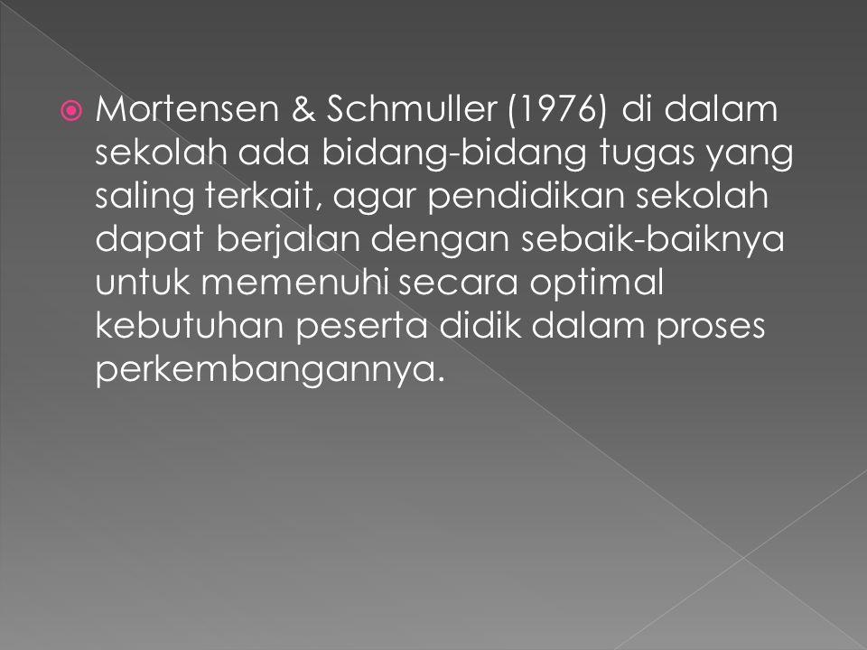  Mortensen & Schmuller (1976) di dalam sekolah ada bidang-bidang tugas yang saling terkait, agar pendidikan sekolah dapat berjalan dengan sebaik-baiknya untuk memenuhi secara optimal kebutuhan peserta didik dalam proses perkembangannya.