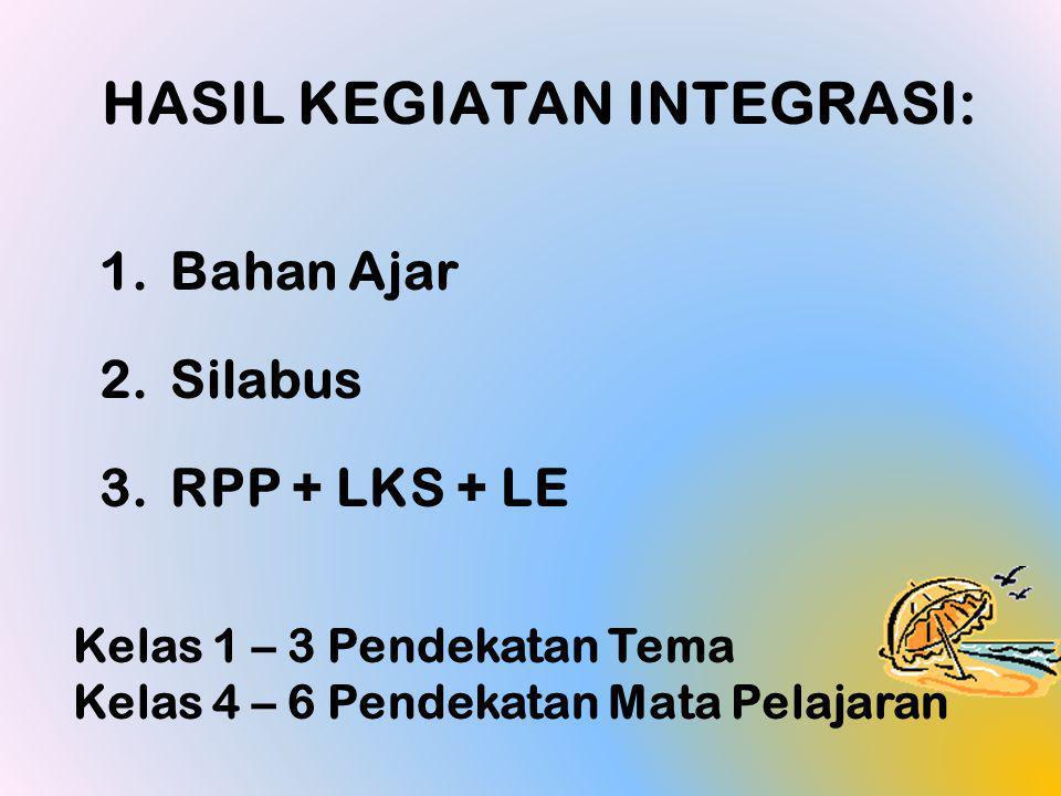 HASIL KEGIATAN INTEGRASI: 1.Bahan Ajar 2.Silabus 3.RPP + LKS + LE Kelas 1 – 3 Pendekatan Tema Kelas 4 – 6 Pendekatan Mata Pelajaran