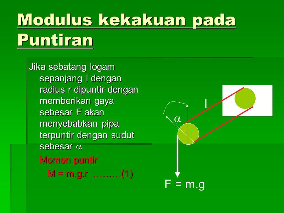 Modulus kekakuan pada Puntiran Jika sebatang logam sepanjang l dengan radius r dipuntir dengan memberikan gaya sebesar F akan menyebabkan pipa terpunt