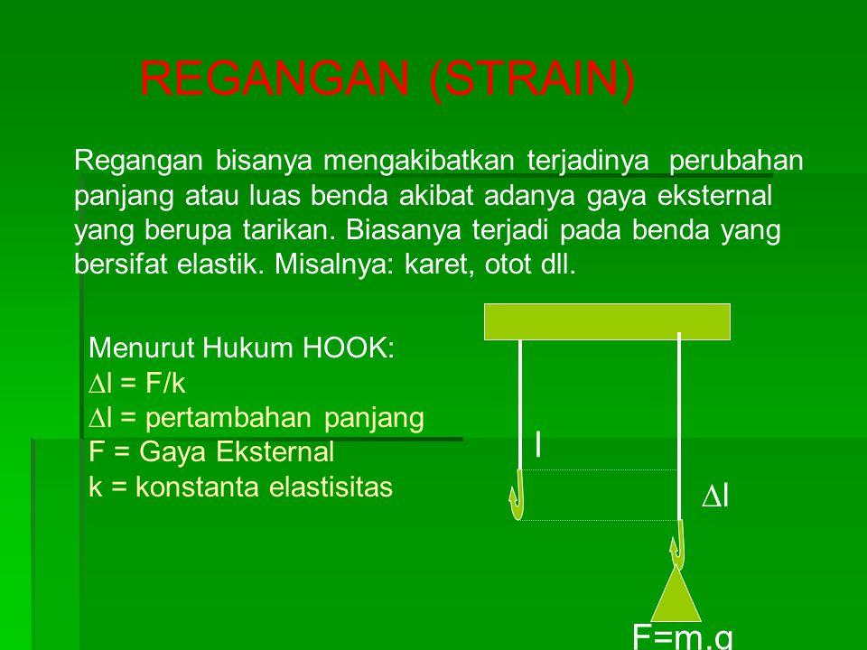 REGANGAN (STRAIN) Regangan bisanya mengakibatkan terjadinya perubahan panjang atau luas benda akibat adanya gaya eksternal yang berupa tarikan. Biasan
